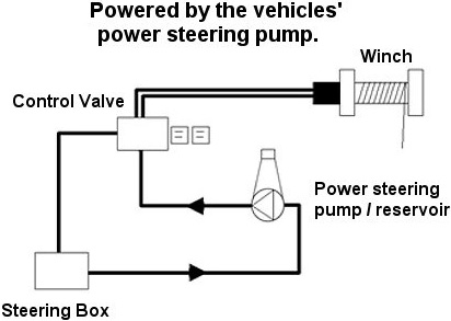 Re Jkr343m moreover Dayton Winch Wiring Diagram furthermore Index8 in addition Why hydraulic besides Image Of The Albright Solenoid Contactor Wiring Diagram. on mile marker winch